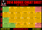 ROOKIE CHEAT SHEET 2014 – v1.0
