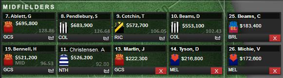 Supercoach team