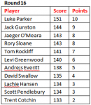 Round 17 Supercoach Scouting Report
