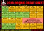 Jock's Rookie Cheat Sheet v1