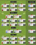 Rate My Team – MEGA THREAD