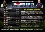 Round 10 AFL CoachKings Lineups