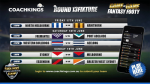 VIDEO: Navigating the Round 13 bye