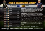 Round 13 AFL CoachKings Lineups