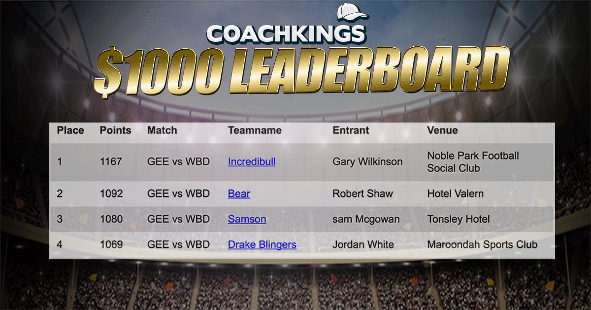 CoachKings Leaderboard