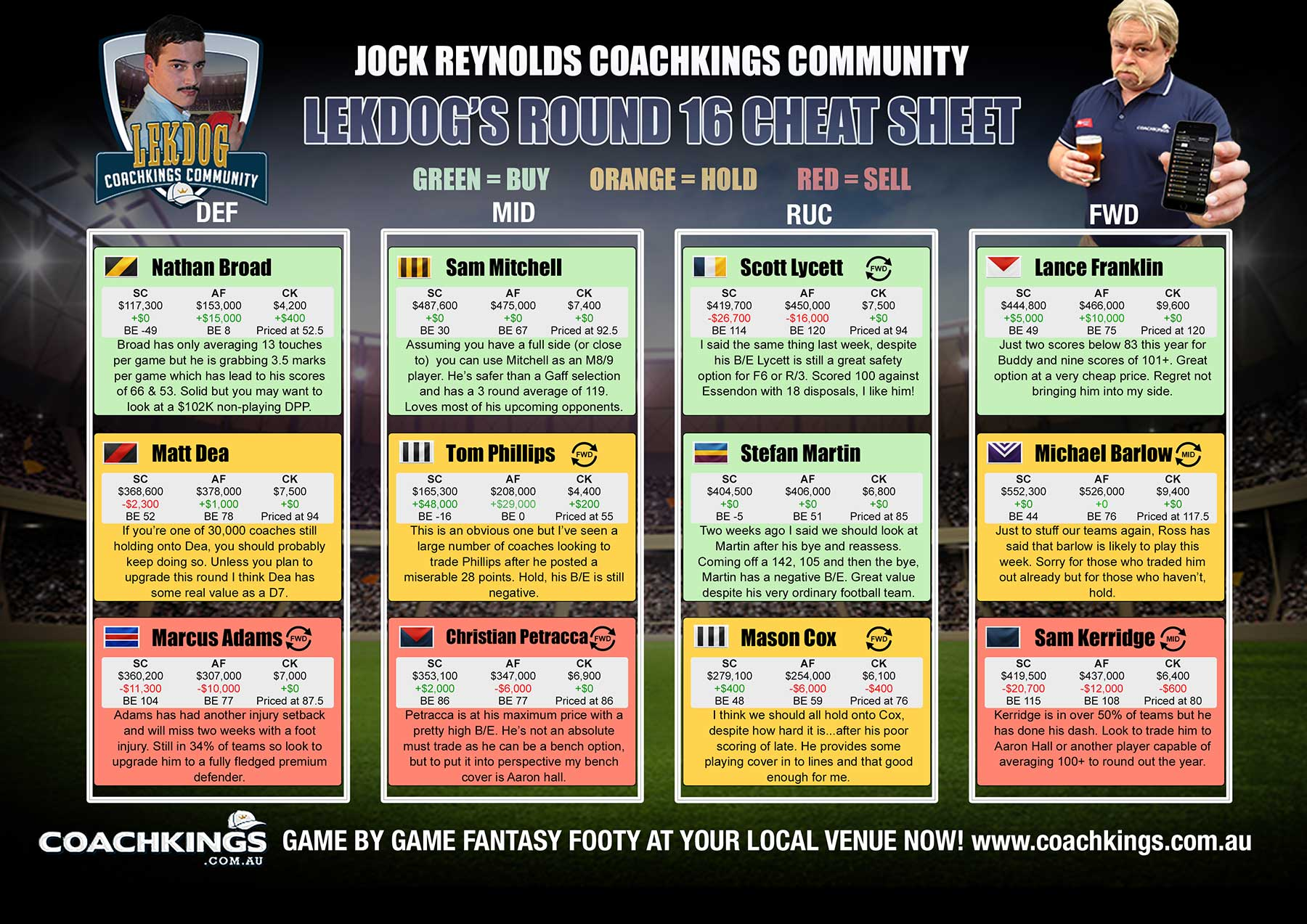 Supercoach CoachKings AFL Fantasy Cheat Sheet