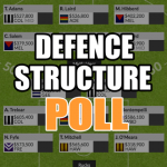 POLL: SuperCoach 2017 Defence Structure