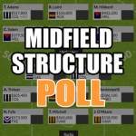 POLL: SuperCoach 2017 Midfield Structure