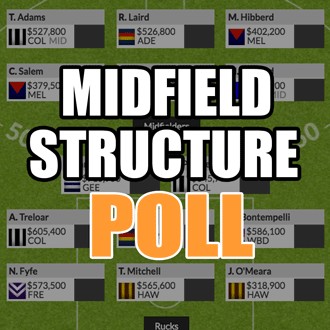 SuperCoach 2017 Midfield Structure