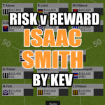 Isaac Smith: A Risk v Reward Analysis