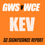 SuperCoach Significance Report: GWS v WCE