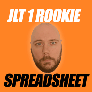2017 SuperCoach Rookie Spreadsheet