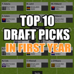 Top 10 Draft Picks in SuperCoach Year 1