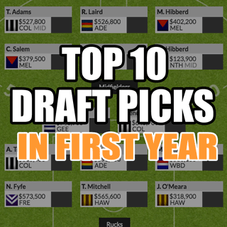 SuperCoach Top 10 Draft Picks