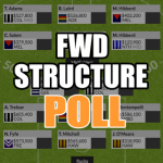 POLL: SuperCoach 2017 Forward Structure