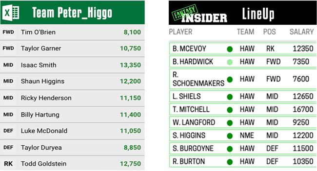 Higgo v Fantasy Insider