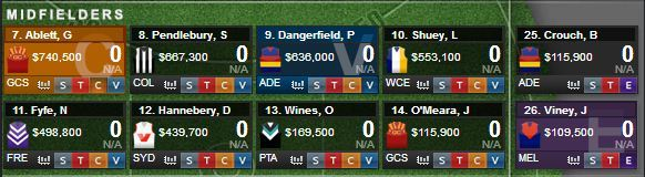 supercoach midfielders