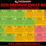 Supercoach premium cheat sheet